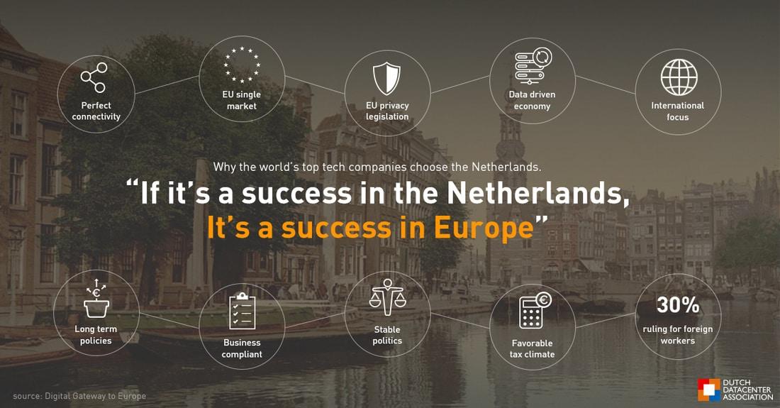 Digital Gateway to Europe
