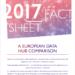 Factsheet: A European Data Privacy Comparison