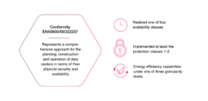 The Strive for Quality and Value: Data Center Certifications – TÜViT