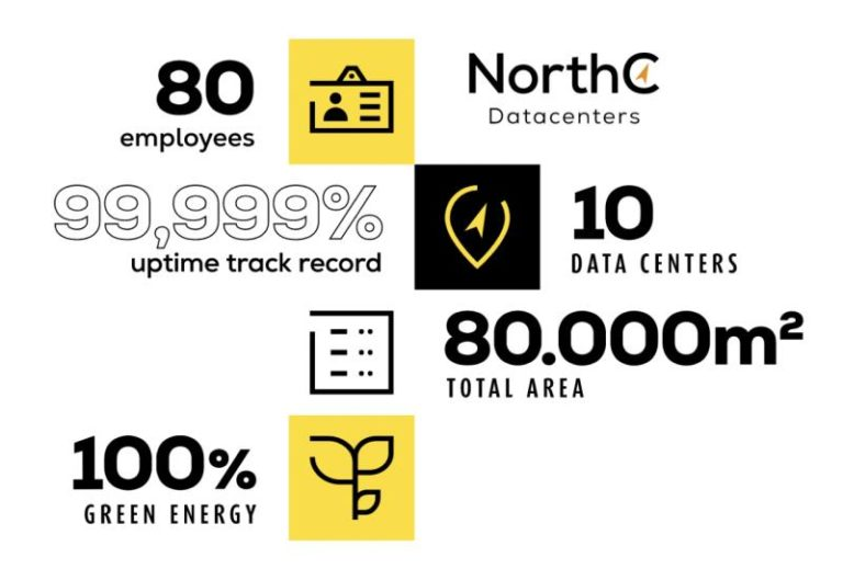NorthC is de nieuwe naam van The Datacenter Group en NLDC