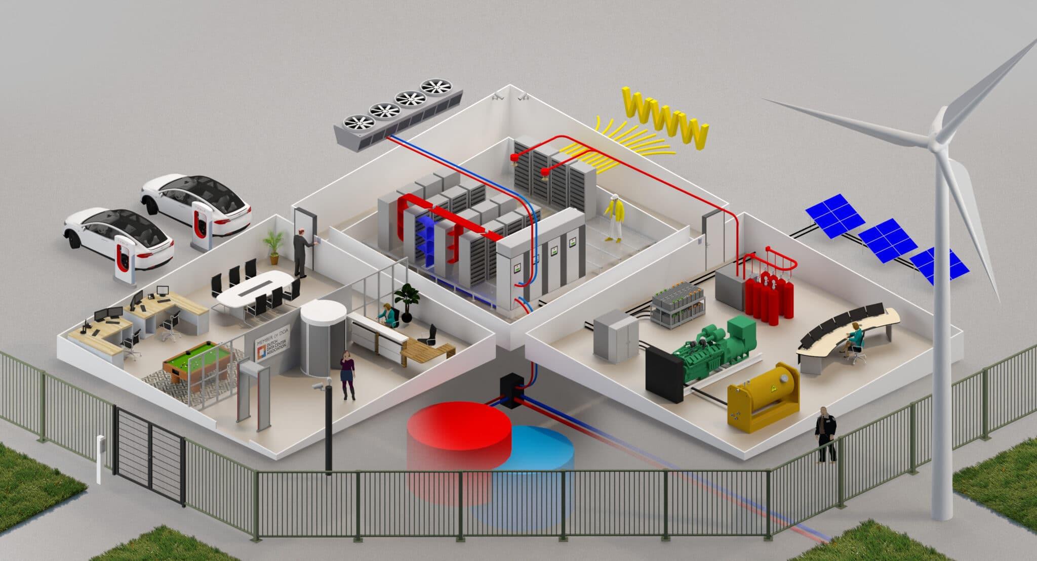 Datacenter Anatomie kopie